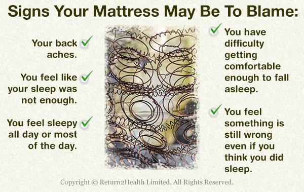 springs-for-mattresses